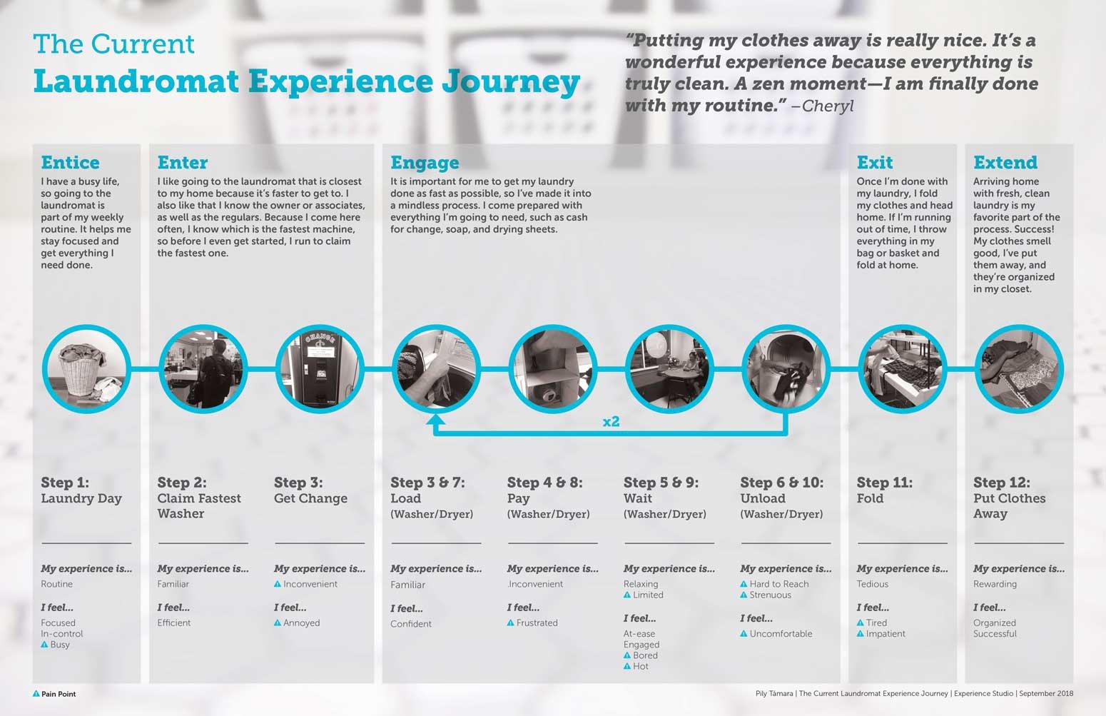 Design Strategy Mba San Francisco Oakland Cca