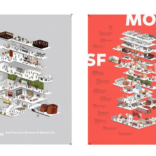 Poster introducing the new SFMOMA identity.